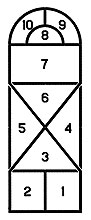 9' Hopscotch Kit